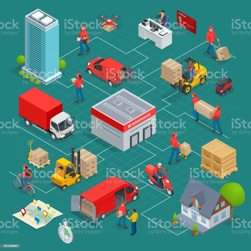 Isometric Logistics and Delivery Infographics. Delivery home and office. City logistics. Warehouse, truck, forklift, courier, drone and delivery man. Vector illustration vector art illustration