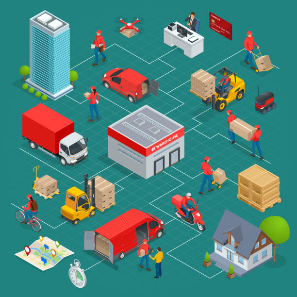 isometric logistics and delivery infographics. delivery home and office. city logistics. warehouse, truck, forklift, courier, drone and delivery man. vector illustration - warehouse stock illustrations