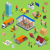 Isometric Logistics and Delivery Infographics. Delivery home and office. Warehouse, truck, forklift, courier, drone and delivery man. Vector illustration.