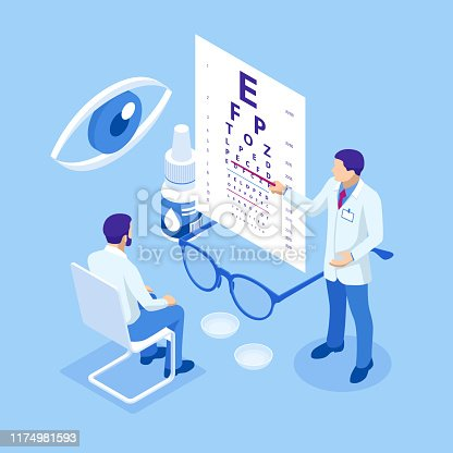 istock Isometric Medical Ophthalmologist Eyesight Check-Up concept. Medical Ophthalmologist Eyesight Check-Up concept. 1174981593