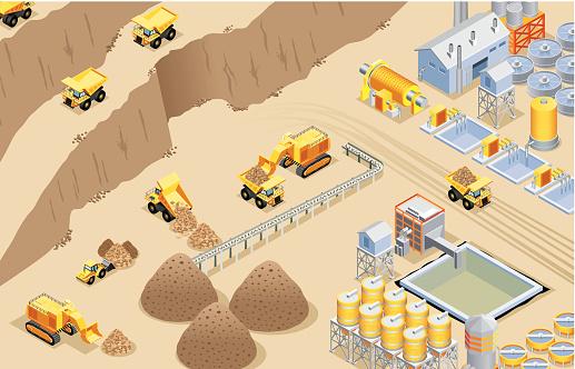Isometric mining