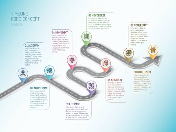 isometric navigation map infographic 8 steps timeline concept. w - timeline infographics stock illustrations, clip art, cartoons, & icons