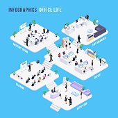 Isometric office concept. Reception, training, office, meeting room, boss office. Infographics of the work of the business department. Vector illustration.
