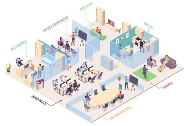 izometryczny projekt biura z dyrektorem generalnym, salą prezentacjową i otwartą przestrzenią, częścią wypoczynkową i kuchnią, salonem i salą konferencyjną. przestrzeń coworkingowa wektora kabiny do pracy lub pracy. plan centrum biznesowego - rzut izometryczny stock illustrations