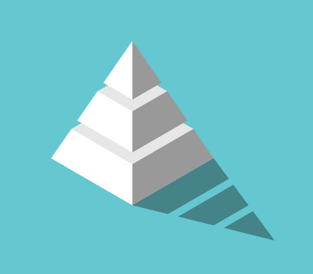 isometric pyramid, three levels - пирамида stock illustrations