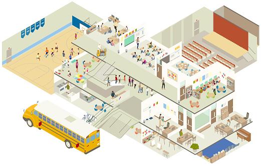 Isometric school cutaway illustration
