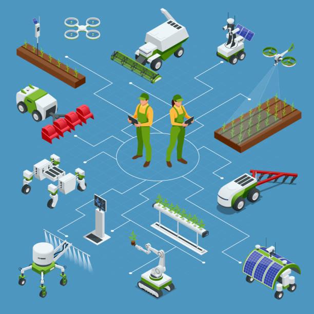 ilustrações de stock, clip art, desenhos animados e ícones de isometric set of iot smart industry robot 4.0, robots in agriculture, farming robot, robot greenhouse. agriculture smart farming technology vector illustration - agricultura