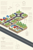 Isometric Smart Building Infographic - Smart technology theme.