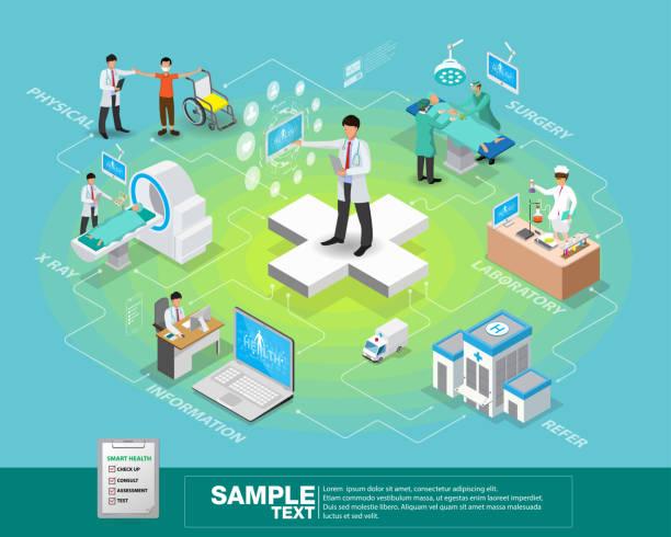 ilustraciones, imágenes clip art, dibujos animados e iconos de stock de isométrica inteligente salud y médica 3d diseño ilustración - seguimiento de su condición de salud a través del control de dispositivos de red. - infografías de medicina