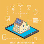 Isometric Smart Home - Tablet Solar Home