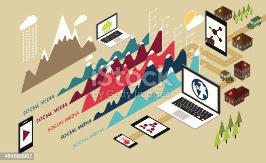 Isometric Social Media Chart