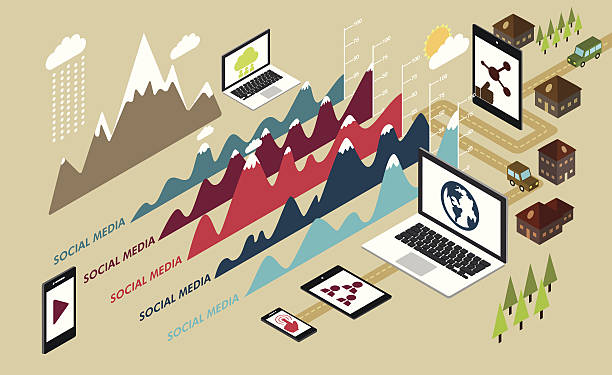 Isometric Social Media Chart Isometric Social Media Chart personal land vehicle stock illustrations