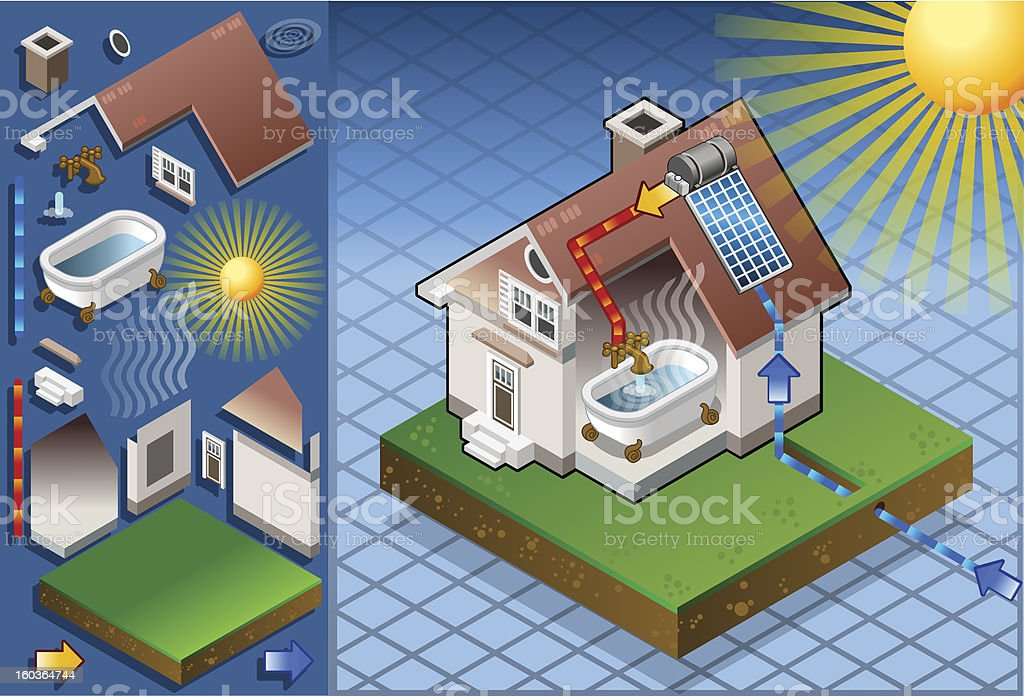 Isometric solar panel in production of hot water royalty-free stock vector art