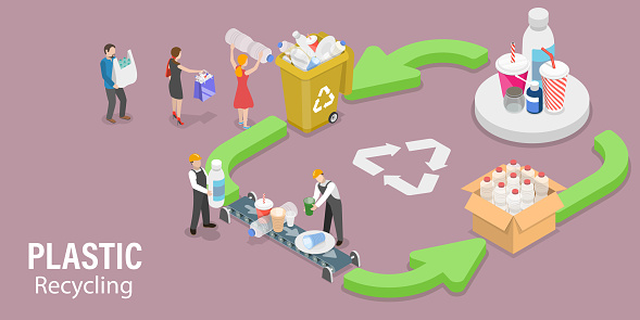 3D Isometric Vector Conceptual Illustration of Plastic Recycle Process.