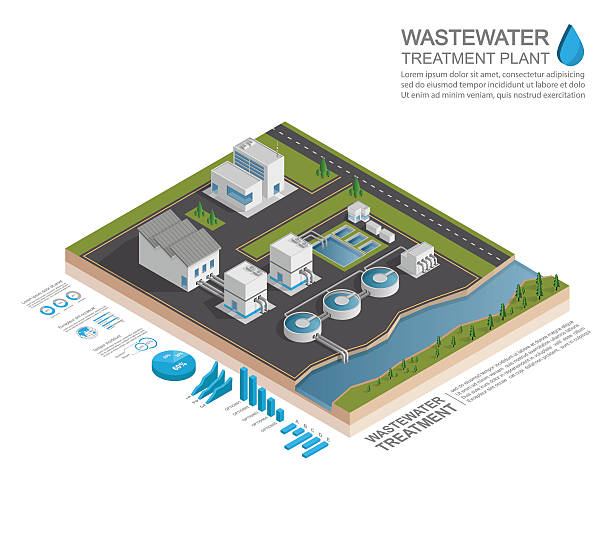 Isometric wastewater treatment plant infographic concept, vector Isometric wastewater treatment plant infographic concept, vector station stock illustrations
