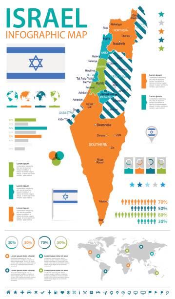 israel - infografik karte und flagge - abbildung - haifa stock-grafiken, -clipart, -cartoons und -symbole