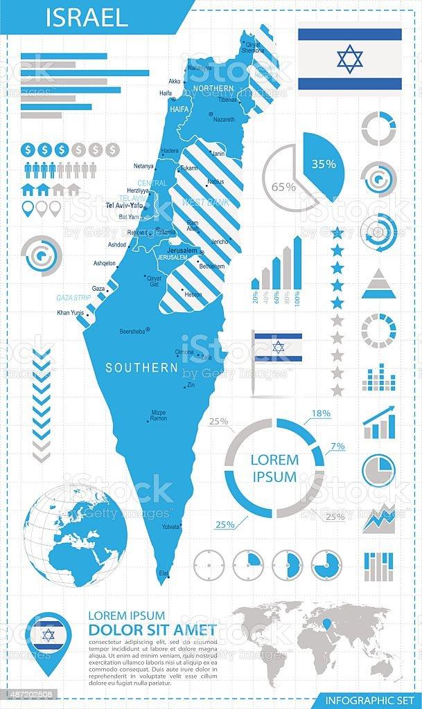 Israel - infographic map - Illustration vector art illustration