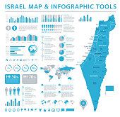 Israel Map - Info Graphic Vector Illustration