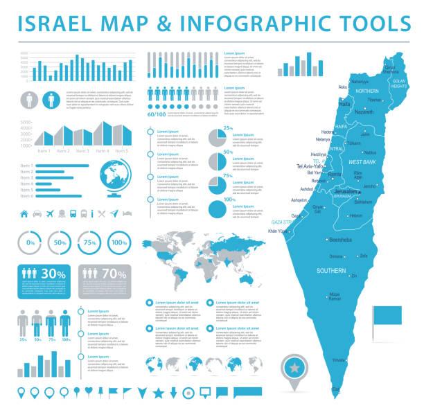 israel landkarte - info-grafik vektor-illustration - haifa stock-grafiken, -clipart, -cartoons und -symbole