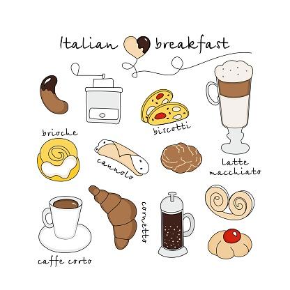 Italian Breakfast.