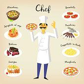 Italian food and chef.