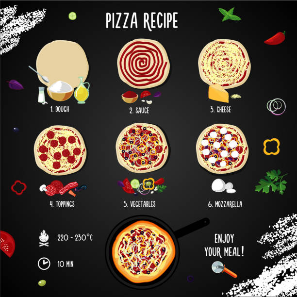 Italian pizza with pepperoni. Step-by-step recipe. Step-by-step recipe. Italian pizza with pepperoni. Ingredients for cooking mozzarella stock illustrations
