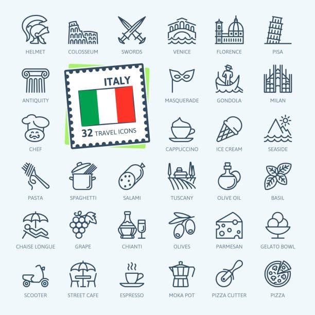 illustrazioni stock, clip art, cartoni animati e icone di tendenza di italy, italian - minimal thin line web icon set. - milan