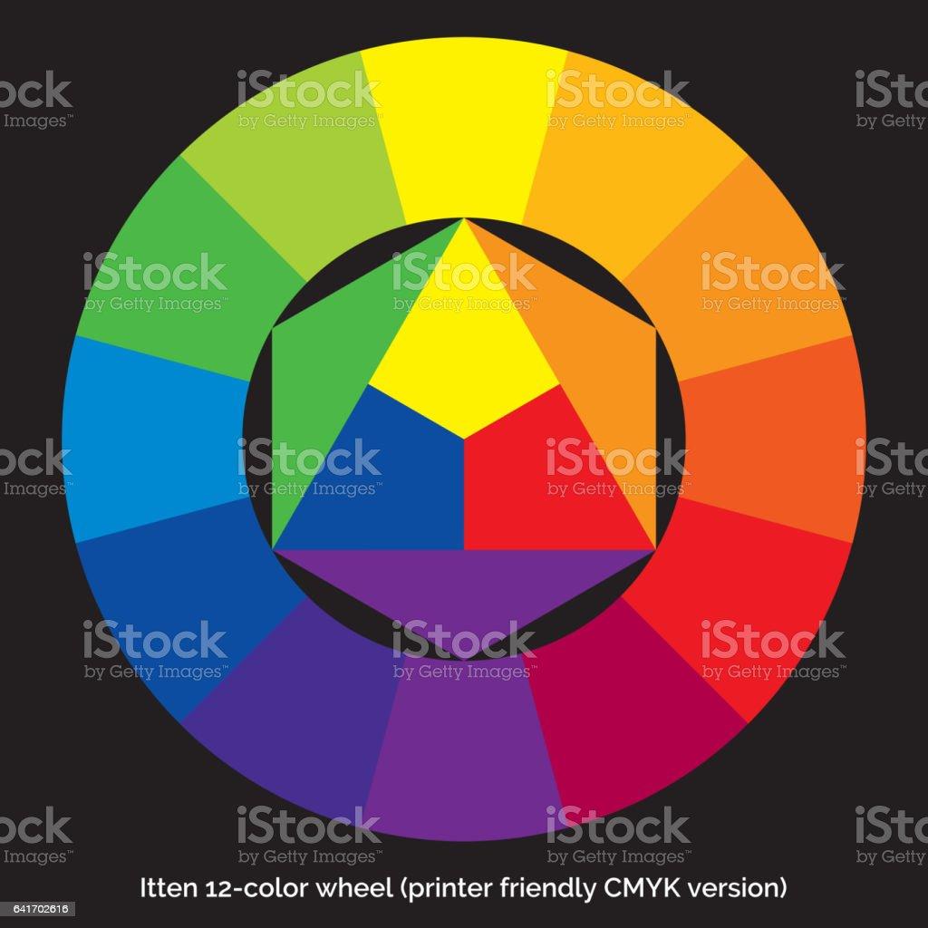 itten 12 color wheel cmyk palette scalable vector stock vector art 641702616 istock. Black Bedroom Furniture Sets. Home Design Ideas