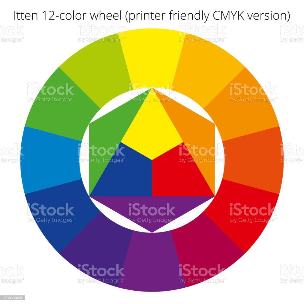 Itten 12 Color Wheel Rgb Palette Scalable Vector Stock Vector Art