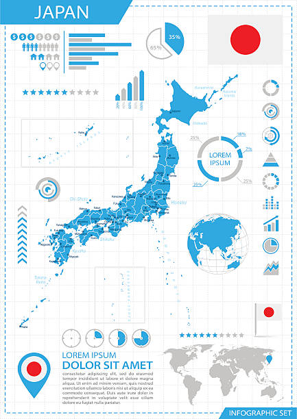 japan-infografik karte-illustration - reiseziele grafiken stock-grafiken, -clipart, -cartoons und -symbole