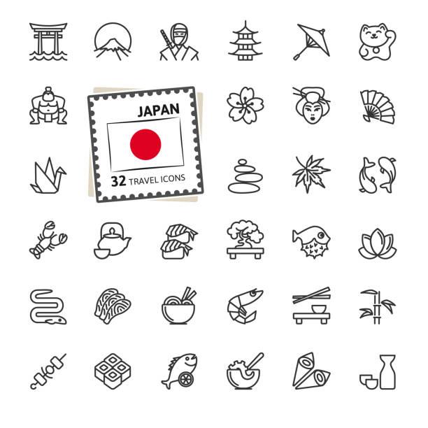 日本、日本語-最小限の細線ウェブアイコンセット。 - 和食点のイラスト素材/クリップアート素材/マンガ素材/アイコン素材