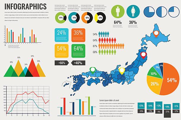 illustrations, cliparts, dessins animés et icônes de japan map with infographics elements. infographics layouts. vector - infographie de démographie