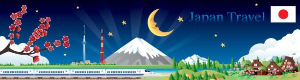 日本旅行 - アジア旅行点のイラスト素材/クリップアート素材/マンガ素材/アイコン素材