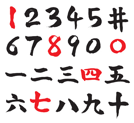 Japanese Calligraphy SHODO number