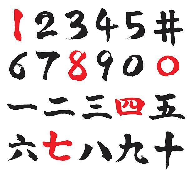 Japanese Calligraphy SHODO number vector art illustration