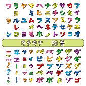 Japanese katakana fonts color