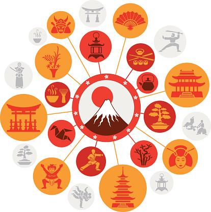 Japanese Montage