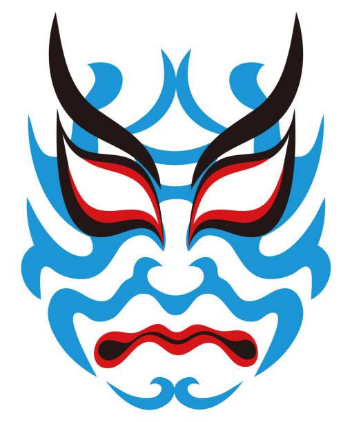 日本の伝統芸能 歌舞伎フェイスメイク マスクイラストベクトル ベクターアートイラスト
