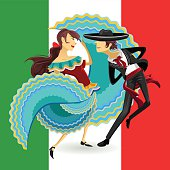 Jarabe Mexico National Dance Mexican Hat Dance