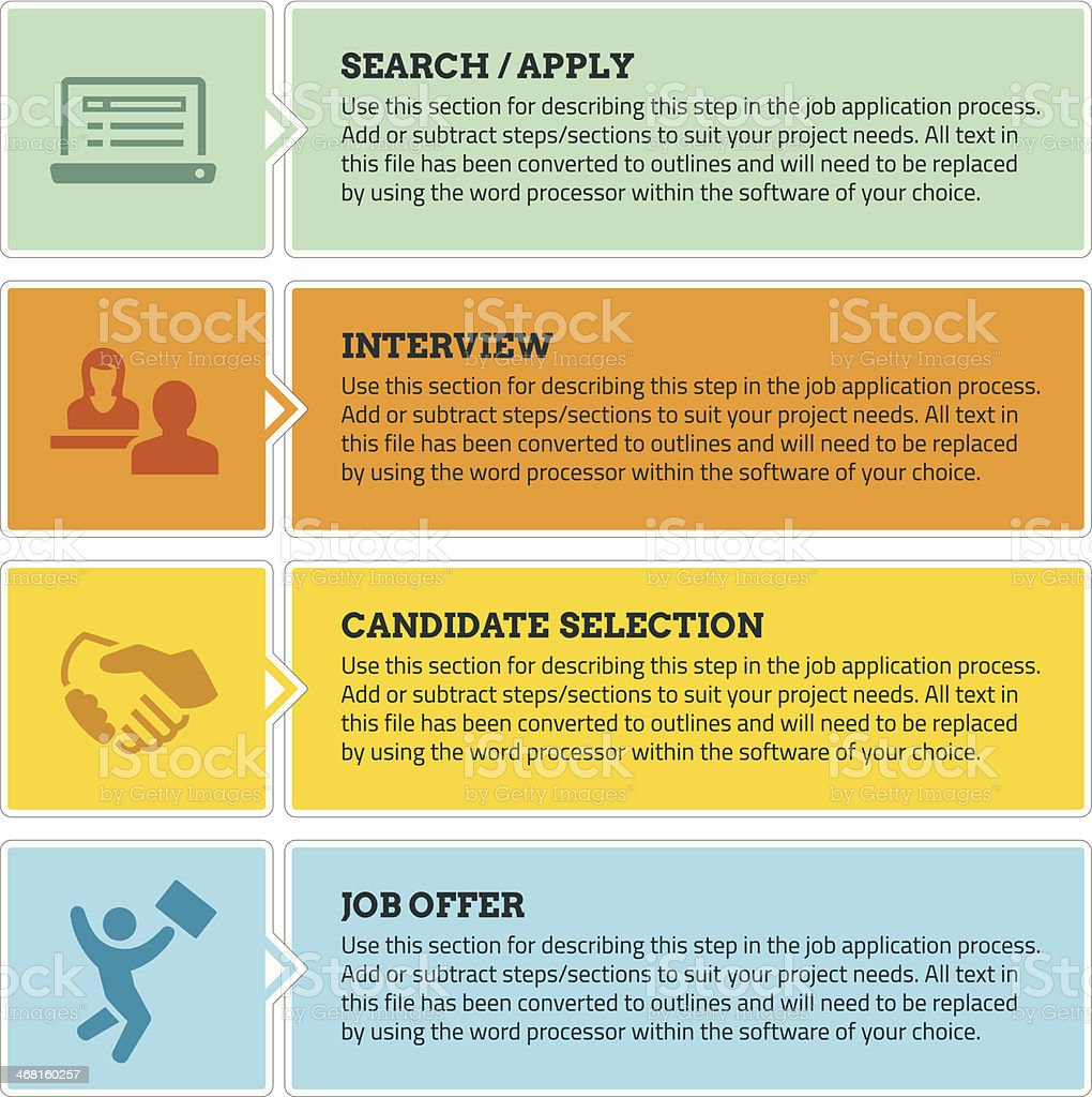 Infographic job application
