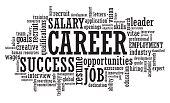 Job Career Opportunities Word Cloud
