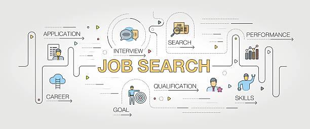 Job Search banner and icons – Vektorgrafik