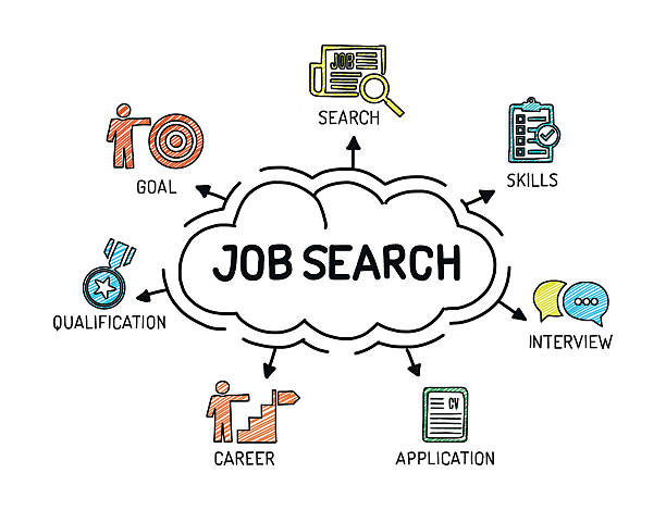 Royalty Free Job Search Clip Art, Vector Images