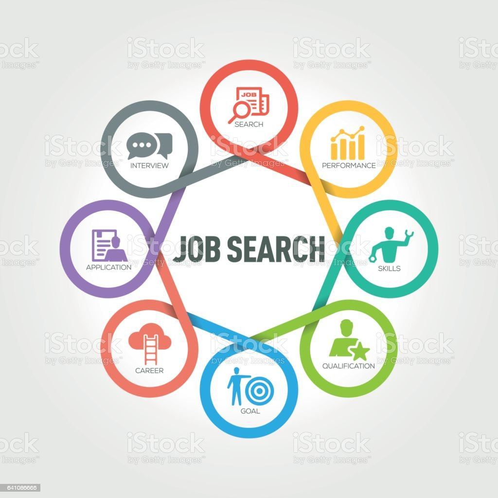 Job Search infographic with 8 steps, parts, options vector art illustration