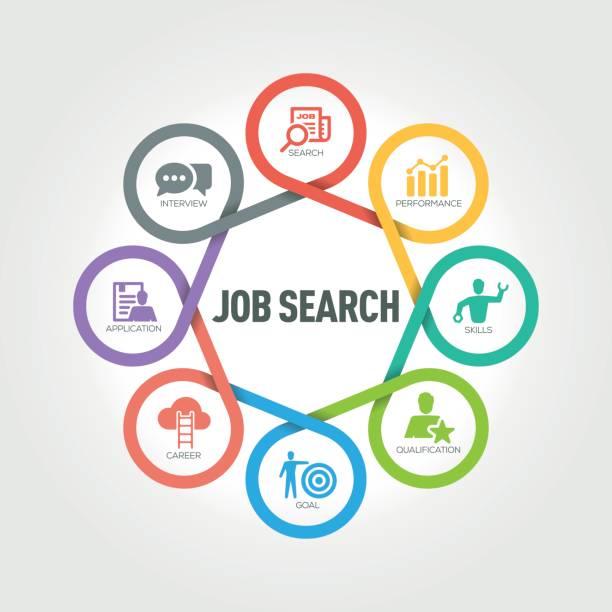 Jobsuche-Infografik mit 8 Schritten, Teile, Optionen – Vektorgrafik