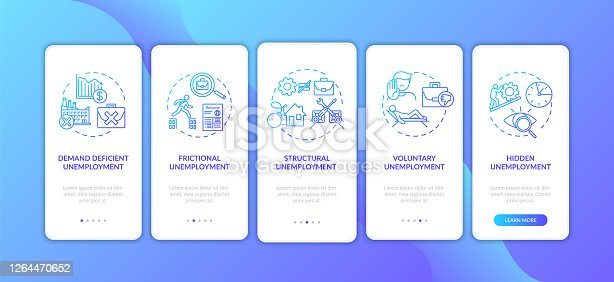 Joblessness types onboarding mobile app page screen with concepts. Voluntary and hidden unemployment walkthrough five steps graphic instructions. UI vector template with RGB color illustrations