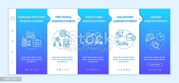 Joblessness types onboarding vector template. Frictional, structural, voluntary and hidden unemployment. Responsive mobile website with icons. Webpage walkthrough step screens. RGB color concept