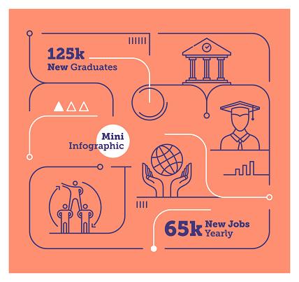 Jobs Mini Infographic