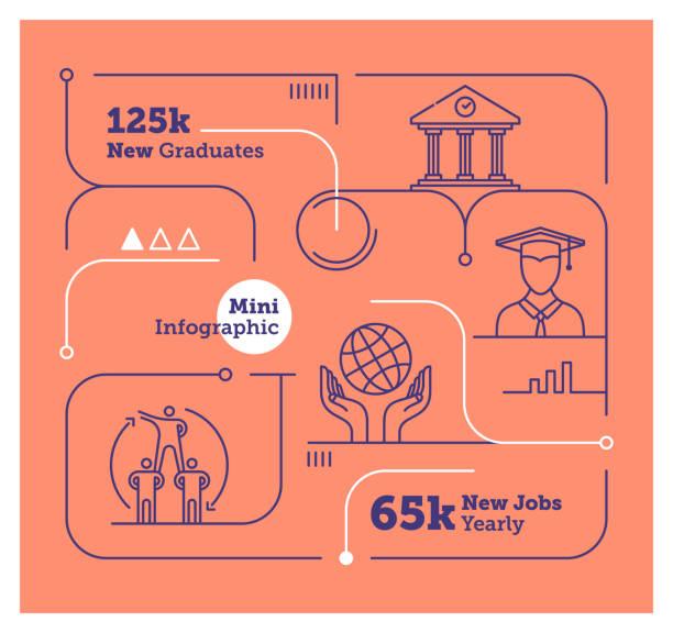 jobs mini-infografik - arbeitsvermittlung stock-grafiken, -clipart, -cartoons und -symbole
