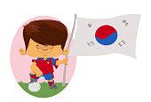 Jogador de futebol (Coréia do Sul)